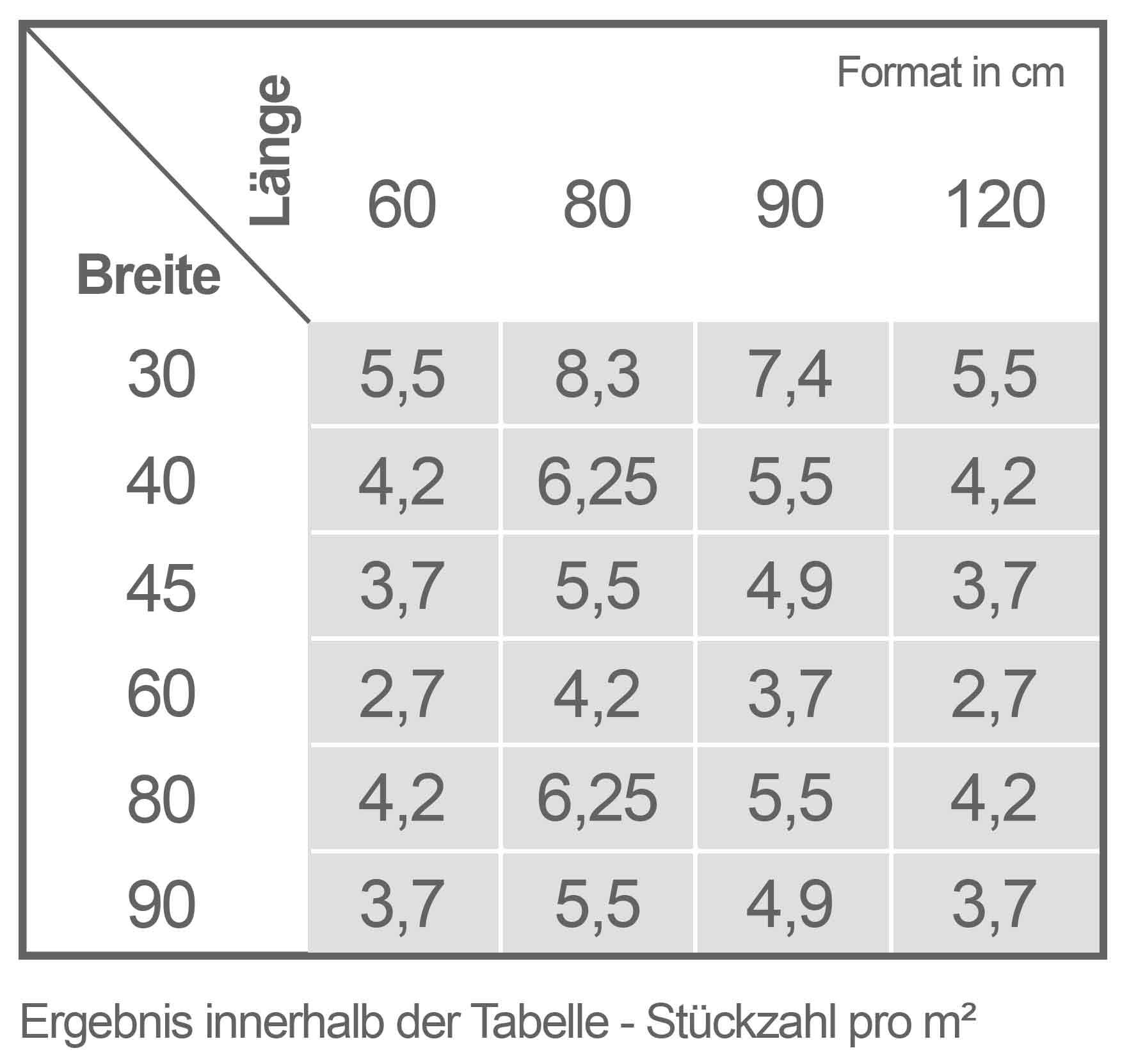 tabelle_stelzlager